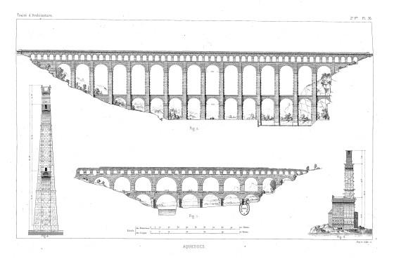 Léonce Reynaud, Traité d'Architecture, 1870 Image Gallica / BnF